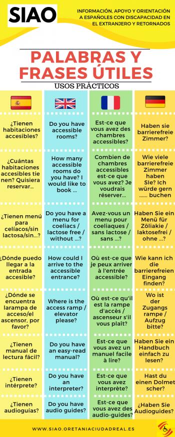 frases en distintos idiomas para ayudarte en la adaptación a un país extranjero